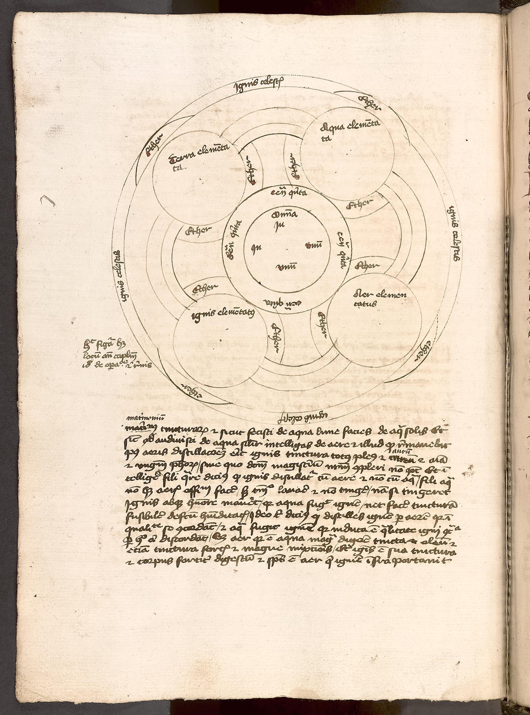Textus alchymici
